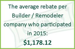 Average Rebate